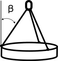 3-partiga redskap Certex