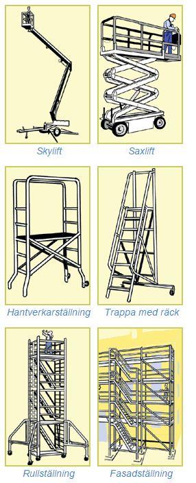 Fallskydd alternativ till stegar (Arbetsmiljöverket)