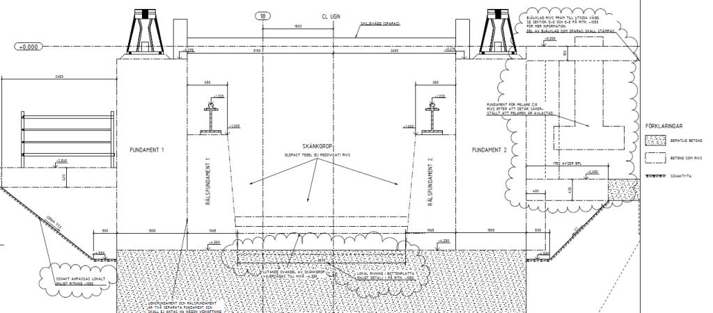 Sektionsritningen som visar de befintliga fundamenten 1 och 2. Till höger en källardel som också behövde sågas och demonteras för att kunna schakta ner ytterligare 1,7 meter. Projektör/ritning: NCC